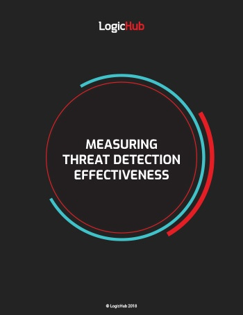 Measuring Threat Detection Effectiveness